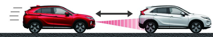 Mitsubishi Eclipse Cross RÉGULATEUR DE VITESSE ADAPTATIF (ACC)
