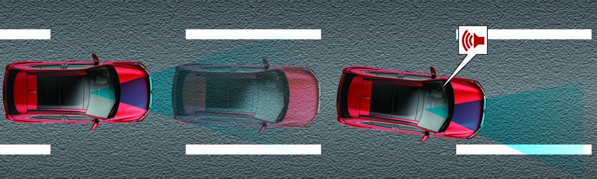 Mitsubishi Eclipse Cross SYSTÈME D'ALERTE DE FRANCHISSEMENT DE LIGNE (LDW)