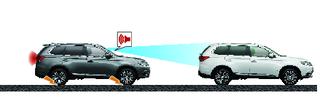 Mitsubishi Outlander SYSTÈME ANTI-COLLISION (FCM)
