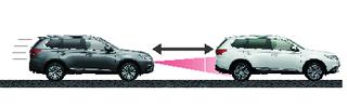 Mitsubishi Outlander RÉGULATEUR DE VITESSE ADAPTATIF (ACC)