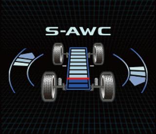 Mitsubishi Outlander PHEV SUPER ALL WHEEL CONTROL (S-AWC)