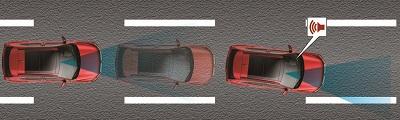 Mitsubishi Eclipse Cross ALERTE DE FRANCHISSEMENT INVOLONTAIRE DE LIGNE (LDW)