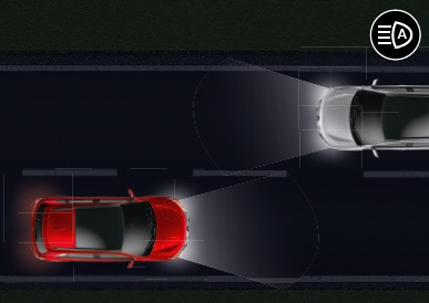 Mitsubishi ASX FONCTION ECLAIRAGE INTELLIGENT (AHB)
