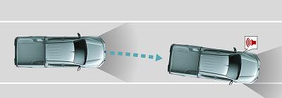 Mitsubishi L200 ALERTE DE FRANCHISSEMENT INVOLONTAIRE DE LIGNE (LDW)