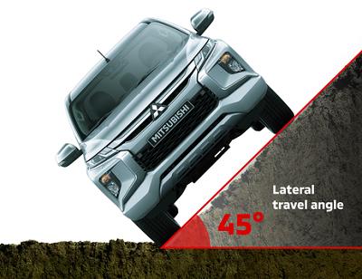 Mitsubishi L200 PERFORMANCES SANS LIMITE