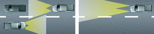Mitsubishi L200 FONCTION ECLAIRAGE INTELLIGENT (COMMUTATION AUTOMATIQUE ENTRE FEUX DE ROUTE ET FEUX DE CROISEMENT) (AHB)