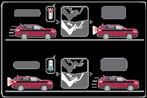 Mitsubishi Outlander SYSTÈME AUTO STOP & GO (AS&G)