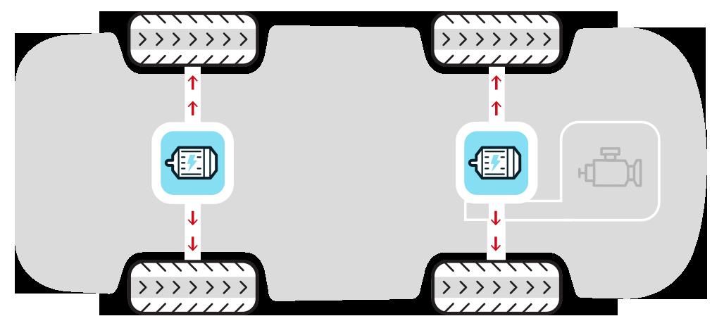 La technologie PHEV Mitsubishi Motors