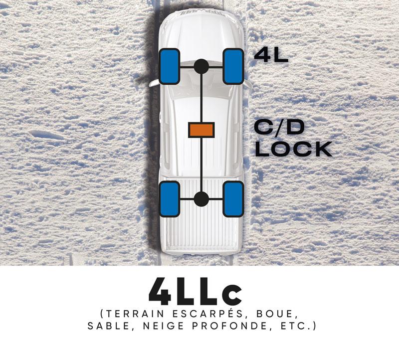 SS4-II-4llc